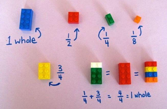 matematicas faciles con lego de Alycia Zimmerman