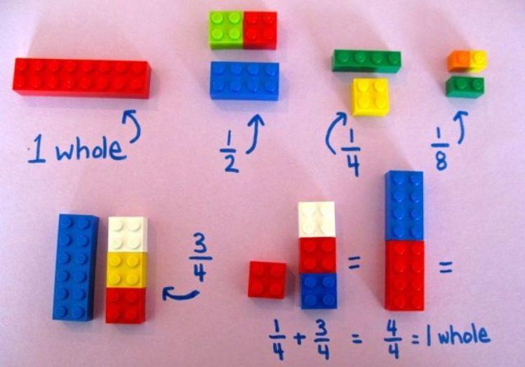 trucos para enseñar matematicas con lego por Alycia Zimmerman