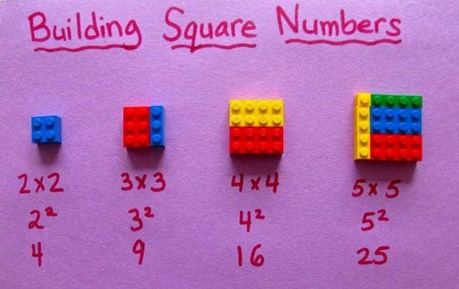 Aprender los cuadrados perfectos con Lego por Alycia Zimmerman