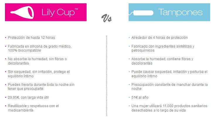lily cup vs tampones