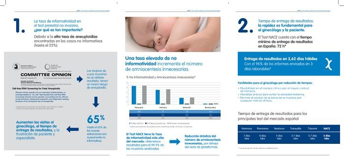 test prenatal Nace